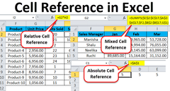 Relative cell reference (Excel)
