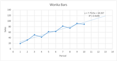Trendline (Excel)