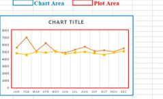 Chart Area (Excel)