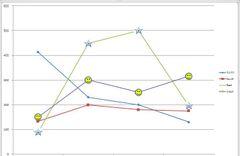 Markers (Merkers – Excel)