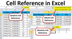 Relatiewe selverwysing (Excel)