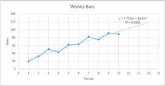 Trendline (Tendenslyn – Excel)