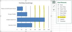 Gidslyne (gridlines – Excel-grafiek)