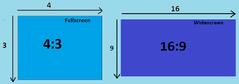 Aspekverhouding (Aspect ratio)
