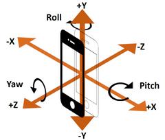 Versnellingsmeter (Accelerometer)