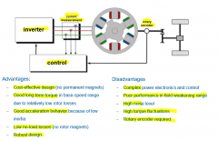 - special design of synchronous motors - based on reluctance torque (rotor moves in direction of minimal magnetic resistance)