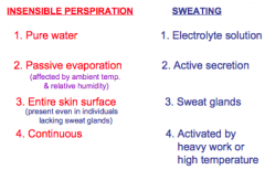 INSENSIBLE PERSPIRATION= natural   SWEATING = from hard work