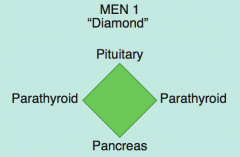 MEN 1 = 3 P's (diamond):