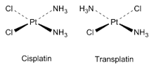 The complex must have two different type of ligands - two of each.
