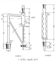 의약품각조에서 규정하는 양의 분석용 검체를 1000 mL의 갈아 맞춘 경질유리플라스크에 넣어 5 ~ 10 배량의 물을 넣은 다음 정유정량기 (그림 1)를 장치하여 정량기의 위쪽 끝에 환류냉각기 (...