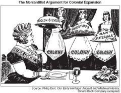 Mercantilism.