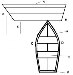 Identify part B