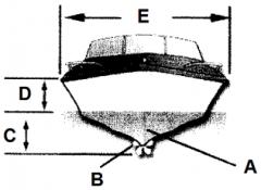 Identify part E