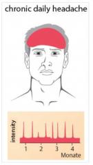 -Täglicher, dumpfer Dauerkopfschmerz- Müdigkeit, Übelkeit, Lärm- und Lichtempfindlichkeit möglich - Vorübergehende Besserung nach Analgetikaeinnahme