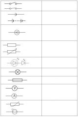 Circuit symbols - What do these symbols mean?