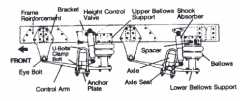 -Frame reinforcement -bracket -height control valve -upper bellows support -shock absorber -eye bolt -control arm -anchor plate -axle, axle seat -spacer -lower bellows support