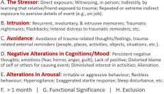 The stressor Intrusion Avoidance Negative alterations in cognition/mood Alterations in arousal Lasting for over a month Functional significance Exclusion