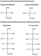 Two non-superimposablestereoisomers that aremirror images of each otherare called enantiomers.    Stereoisomers which are notmirror images of each otherare called diastereomers.