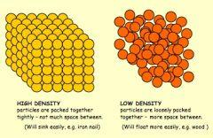 1.4: Density