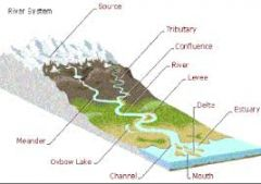 rivers and streams that flood to form a river system