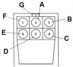 Identify G