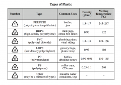 Based on the information in the table, which