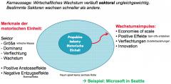 Wie beeinflussen bestimmte Firmen die Entwicklung von Spin-offs? -> Beispiel Microsoft in Seattle