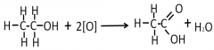 Reflux H+/K2Cr2O7