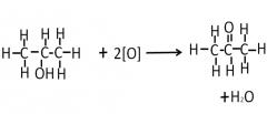 Reflux K2Cr2O7/H2SO4