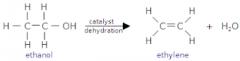 Reflux  Heat  Conc H2SO4