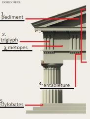 1. pediment 2. trigliph 3. metopes 4. entableture 5. stylobates