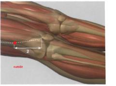 con la rodilla flexionada, sobre la línea de unión entre la espina ilíaca anterosuperior y la esquina lateral superior de la rodilla, 2 Tsun proximalmente a esa esquina