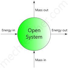 moves into or out of the system