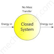 nothing moves in or out of a system