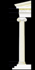 The Ionic capital is characterized by the use ofvolutes. The Ioniccolumnsnormally stand on a base which separates the shaft of the column from thestylobateor platform;     Ionic order:1- entablature,2- column,3- corn...