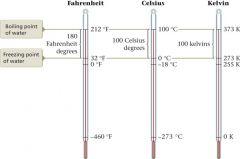 16.The Three Major Temperature Scales