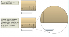 Measurement of Length Using a Ruler a)The length of the pin occurs at about (2.85) cm. b)Certain digits: (2.8) c)Uncertain digit: (0.05) d)Estimate between (2.8-2.9)