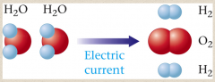 Electrolysis of Water – Water decomposes to (HYDROGEN) and (OXYGEN) gases.