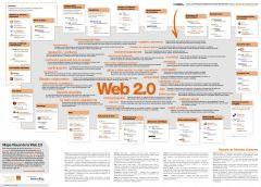 Web 20 (s.n.) recuperado 31/05/2014 en http://www.pearltrees.com/fjrobalino/presentacion-investigaciones/id11804781/item89480478