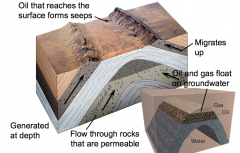 • Oil and gas lighter than water so float on groundwater and migrate up •Permeable rocks include well-sorted sandstone and fractured layers •Less permeable rocks, like shale, can block flow or trap oil •To trap oil, there mus...