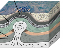 How do salt domes trap oil and gas? (What is the role of an impermeable seal?)