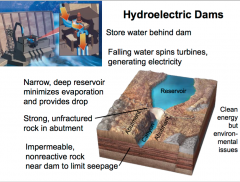 It captures water from rivers and streams and stores it in the reservoirs to generate electricity.