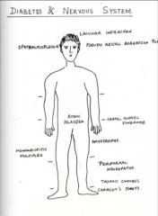 Encephalopathies