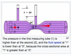 The reduction in fluid pressure that results when a fluid flows through a constricted section (or choke) of a pipe.