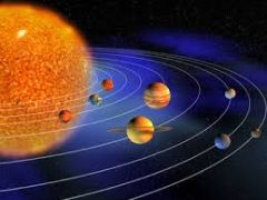 The collection of eight planets and their moons in orbit around the sun, together with smaller bodies in the form of asteroids, meteoroids, and comets.