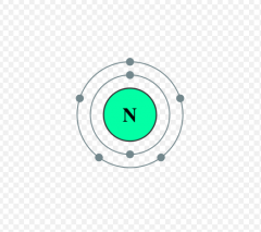 14 7   N  •1st shell=2 •2nd shell=8 •number of empty spots=number of covalent bonds (in this case, 3 bonds)