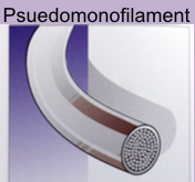 What are some Advantages and disadvantages of monofilament/pseudomonofilament?