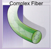 What are some types of complex fibers?