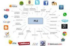 PLE  Entorno Personal de Aprendizaje