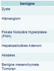 Zysten öffnen wenn symptomatsisch  Hämangiom nur bei Rupturgefahr (?) operieren  Adenom immer (?) resezieren